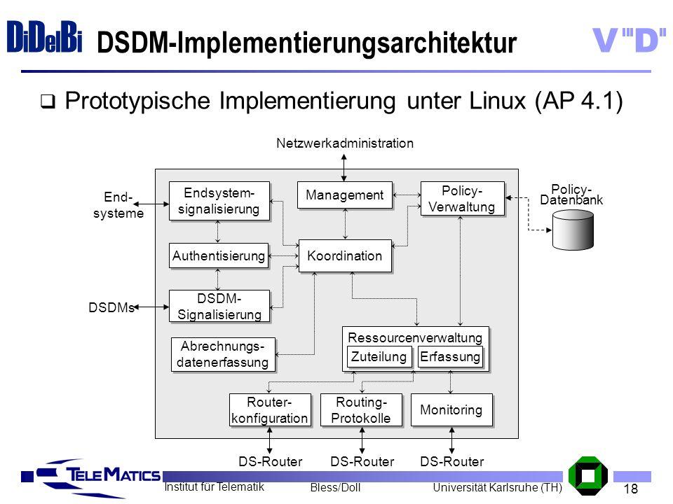 18 Institut für Telematik Universität Karlsruhe (TH)Bless/Doll VD D i D el B i DSDM-Implementierungsarchitektur Endsystem- signalisierung DSDM- Signal