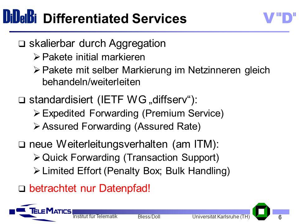 6 Institut für Telematik Universität Karlsruhe (TH)Bless/Doll VD D i D el B i Differentiated Services skalierbar durch Aggregation Pakete initial mark