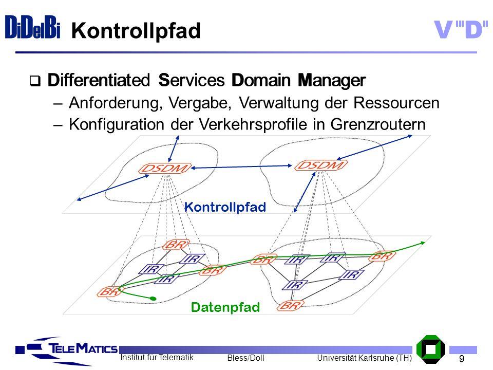9 Institut für Telematik Universität Karlsruhe (TH)Bless/Doll VD D i D el B i First-Hop Router Markieren Verkehrskontrolle First-Hop Router Markieren