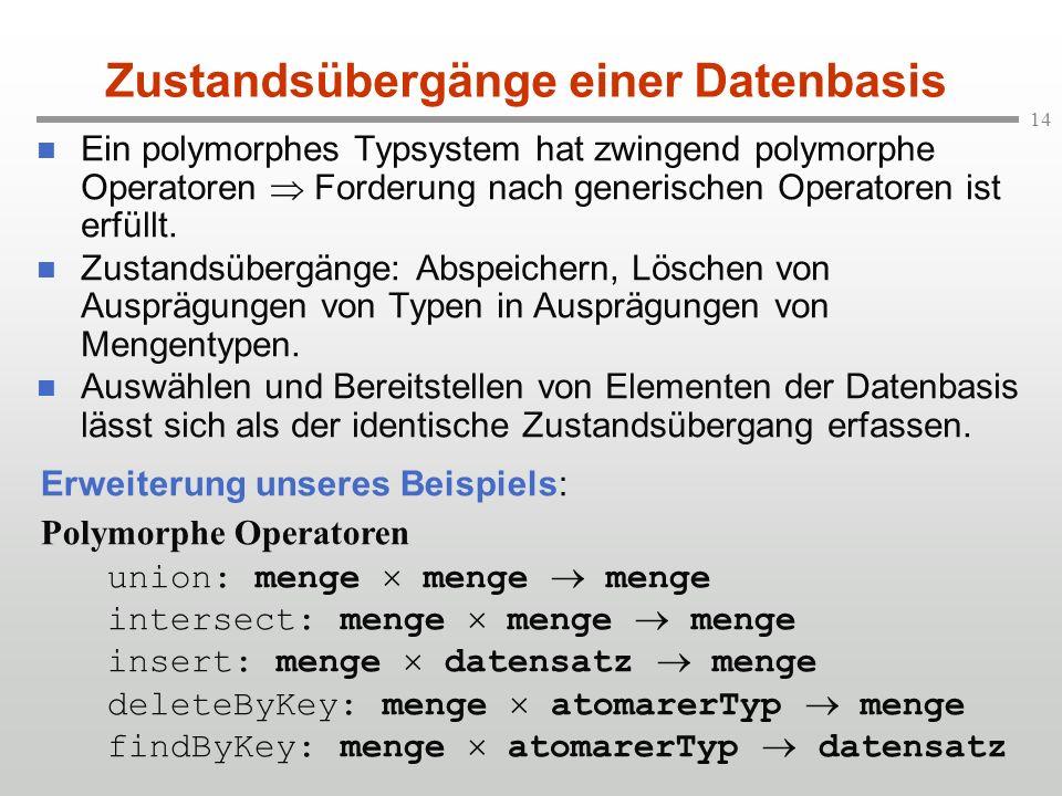 14 Zustandsübergänge einer Datenbasis n Ein polymorphes Typsystem hat zwingend polymorphe Operatoren Forderung nach generischen Operatoren ist erfüllt
