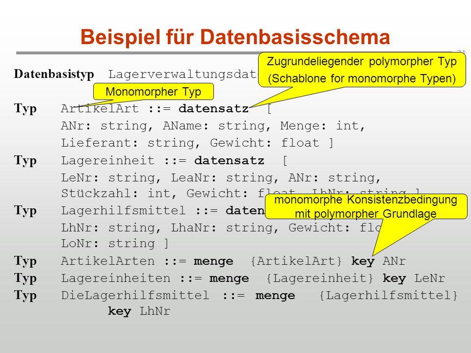 21 Beispiel für Datenbasisschema Datenbasistyp Lagerverwaltungsdatenbasis Typ ArtikelArt ::= datensatz [ ANr: string, AName: string, Menge: int, Liefe