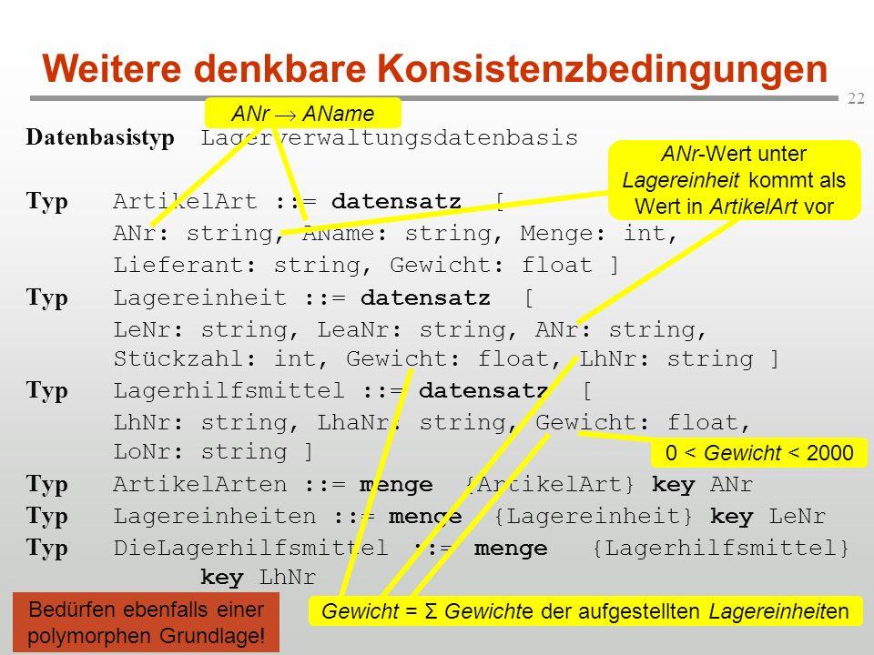 22 Weitere denkbare Konsistenzbedingungen Datenbasistyp Lagerverwaltungsdatenbasis Typ ArtikelArt ::= datensatz [ ANr: string, AName: string, Menge: i