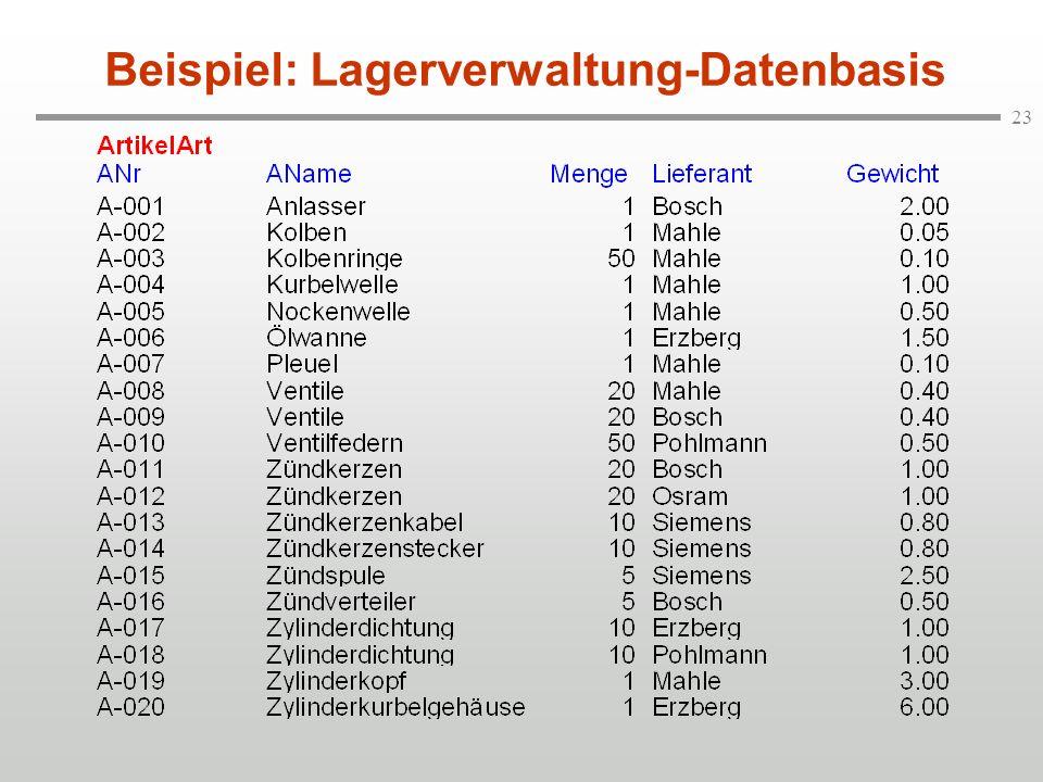 23 Beispiel: Lagerverwaltung-Datenbasis