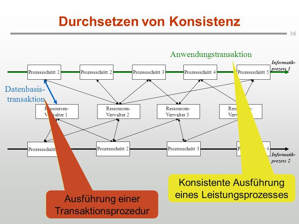 36 Durchsetzen von Konsistenz Informatik- prozess 1 Ressourcen- Verwalter 1 Prozessschritt 1 Ressourcen- Verwalter 2 Ressourcen- Verwalter 3 Ressource
