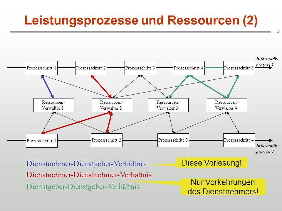 4 Informatik- prozess 1 Ressourcen- Verwalter 1 Prozessschritt 1 Leistungsprozesse und Ressourcen (2) Ressourcen- Verwalter 2 Ressourcen- Verwalter 3