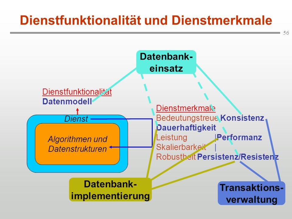 56 Dienstfunktionalität Datenmodell Dienstfunktionalität und Dienstmerkmale Algorithmen und Datenstrukturen Dienst Dienstmerkmale Bedeutungstreue Kons