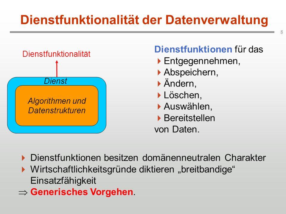 8 Dienstfunktionalität der Datenverwaltung Dienstfunktionen für das Entgegennehmen, Abspeichern, Ändern, Löschen, Auswählen, Bereitstellen von Daten.