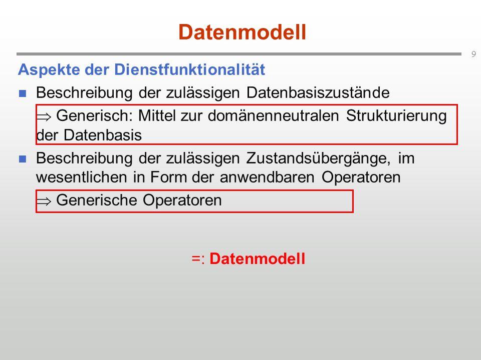 9 Datenmodell Aspekte der Dienstfunktionalität n Beschreibung der zulässigen Datenbasiszustände Generisch: Mittel zur domänenneutralen Strukturierung