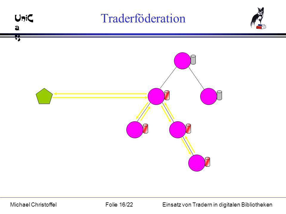 UniC a ts Michael ChristoffelFolie 16/22Einsatz von Tradern in digitalen Bibliotheken Traderföderation