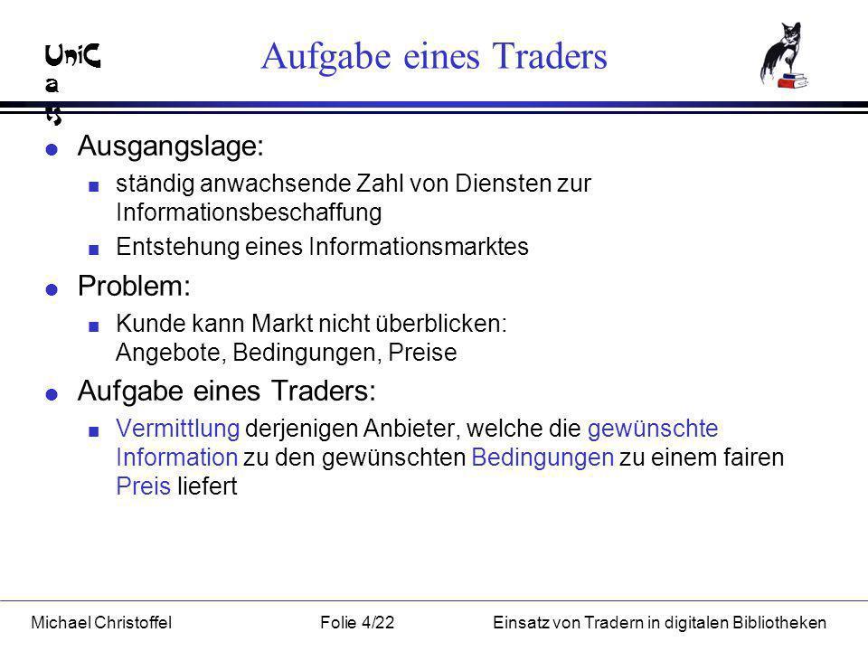 UniC a ts Michael ChristoffelFolie 5/22Einsatz von Tradern in digitalen Bibliotheken Aufgabe eines Traders KundenAnbieterTrader Informationsmarkt Traderföderation