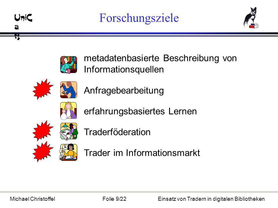 UniC a ts Michael ChristoffelFolie 9/22Einsatz von Tradern in digitalen Bibliotheken Forschungsziele Anfragebearbeitung Traderföderation Trader im Informationsmarkt erfahrungsbasiertes Lernen metadatenbasierte Beschreibung von Informationsquellen