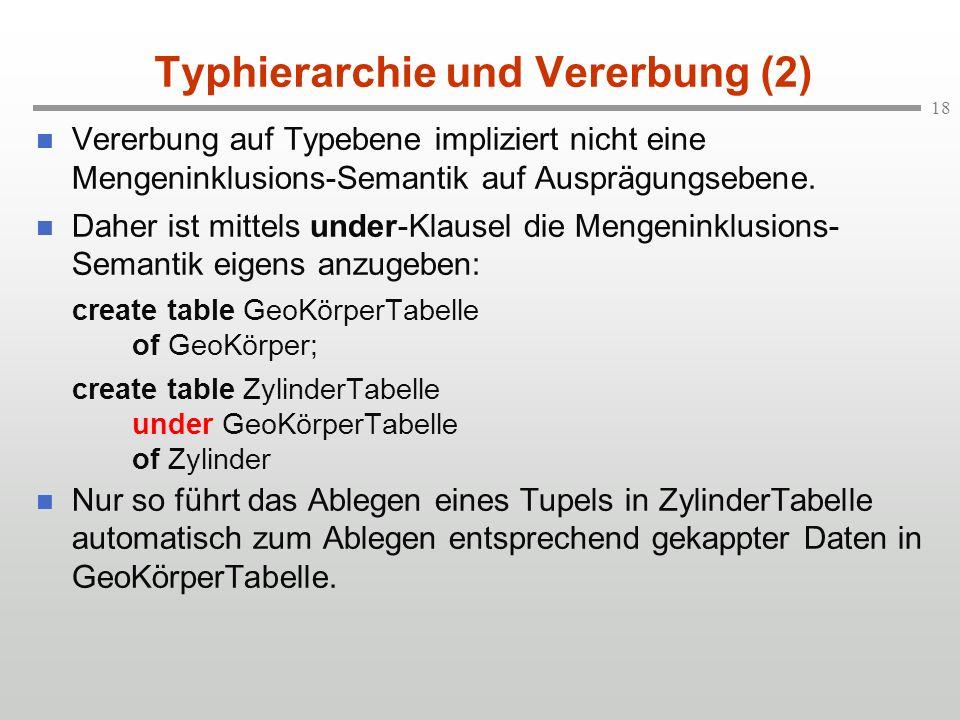 18 Typhierarchie und Vererbung (2) Vererbung auf Typebene impliziert nicht eine Mengeninklusions-Semantik auf Ausprägungsebene.