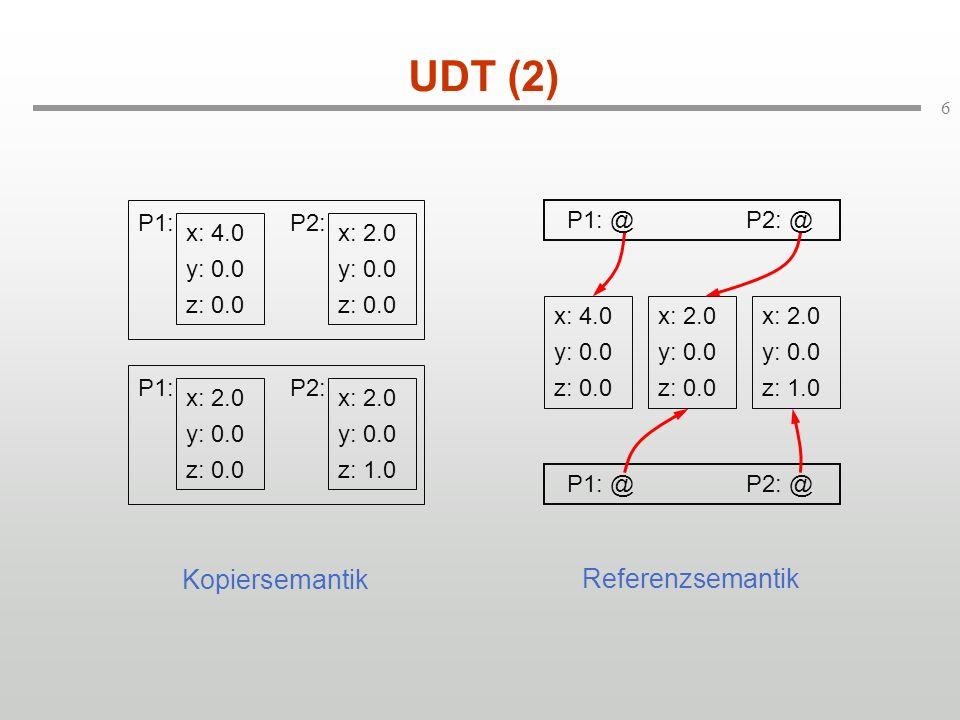 6 UDT (2) Kopiersemantik Referenzsemantik P1: x: 4.0 y: 0.0 z: 0.0 P2: x: 2.0 y: 0.0 z: 0.0 P1: x: 2.0 y: 0.0 z: 0.0 P2: x: 2.0 y: 0.0 z: 1.0 x: 4.0 y: 0.0 z: 0.0 x: 2.0 y: 0.0 z: 0.0 x: 2.0 y: 0.0 z: 1.0 P1: @P2: @