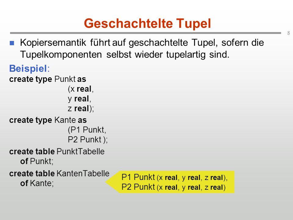 8 Geschachtelte Tupel Kopiersemantik führt auf geschachtelte Tupel, sofern die Tupelkomponenten selbst wieder tupelartig sind.