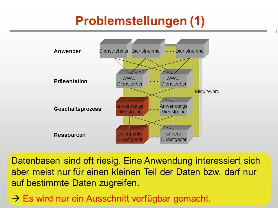 125 Anfrageformulierung (1) Zwischensprache RXL (Relational to XML Transformation Language) from ArtikelArt $a where $a.ANr = A-001 construct $a.ANr $a.AName $a.Menge from ArtikelArt $a where $a.ANr = A-001 construct $a.ANr $a.AName $a.Menge Anfrage A-001 Anlasser 1 Ergebnis XML 2.00 0.05 0.10 1.00 0.50 … Bosch Mahle … 1 50 1 … Anlasser Kolben Kolbenringe Kurbelwelle Nockenwelle … A-001 A-002 A-003 A-004 A-005 … Lieferant Menge AName ANr ArtikelArt Gewicht