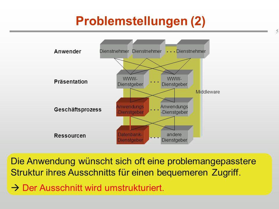 36 Löschoperationen (5) ADB ADB DB DB o = lösche(anr,lenr) p?.