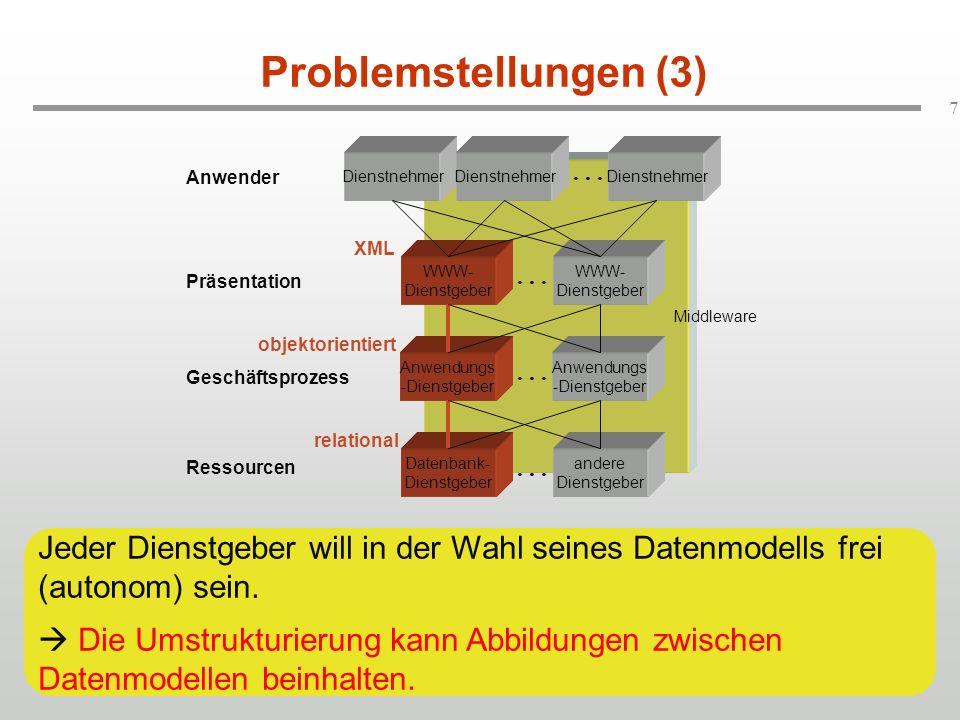 108 Basis Dokumentgraph (4) Vorteile Speichern und Auslesen beliebiger XML-Dokumente Einfaches Datenbankschema Generisch, hat daher nichts mit der spezifischen Struktur des XML-Dokuments zu tun Daher für XML-Dokument kein Schema erforderlich Zugriff auf einzelne XML-Elemente möglich Reihenfolge der XML-Elemente rekonstruierbar Nachteile Navigation und Suche innerhalb eines gespeicherten XML- Dokumentes benötigen viele Joins Verlust von Semantik, z.B.