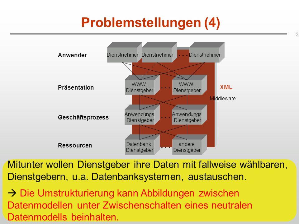 110 Basis Relationen (2) Für ein XML-Dokument kann ein Schema etwa in Form einer DTD oder eines XML-Schemas existieren.