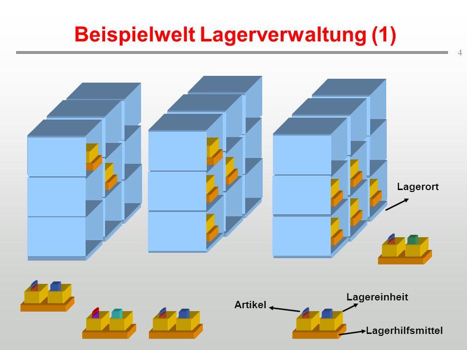 4 Beispielwelt Lagerverwaltung (1) Lagereinheit Lagerhilfsmittel Artikel Lagerort