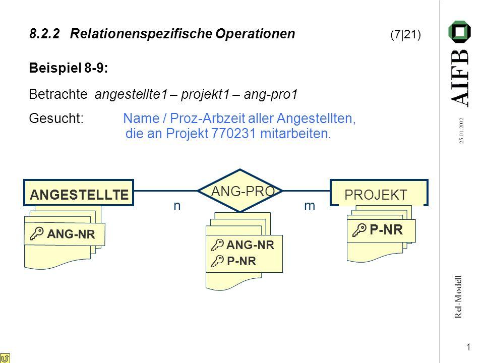 Rel-Modell 25.01.2002 2 8.2.2Relationenspezifische Operationen (8 21) Vorgehen: (1)angestellte1 ang-pro1 Zwischenergebnis1 (2) [P-NR=770231] Zwischenergebnis1 Zwischenergebnis2 (3) [NAME, PROZ-ARBZEIT] Zwischenergebnis2 Endergebnis Vikar oder Vikar oder Vikar