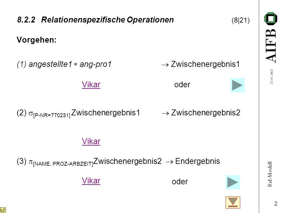 Rel-Modell 25.01.2002 2 8.2.2Relationenspezifische Operationen (8|21) Vorgehen: (1)angestellte1 ang-pro1 Zwischenergebnis1 (2) [P-NR=770231] Zwischenergebnis1 Zwischenergebnis2 (3) [NAME, PROZ-ARBZEIT] Zwischenergebnis2 Endergebnis Vikar oder Vikar oder Vikar