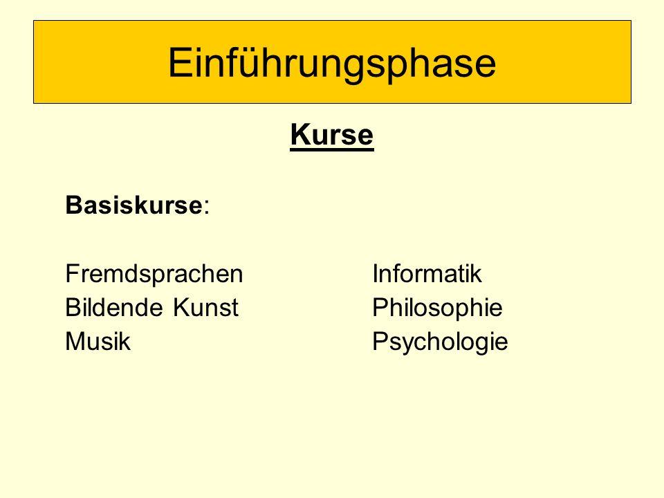 Kurse Basiskurse: FremdsprachenInformatik Bildende KunstPhilosophie Musik Psychologie Einführungsphase