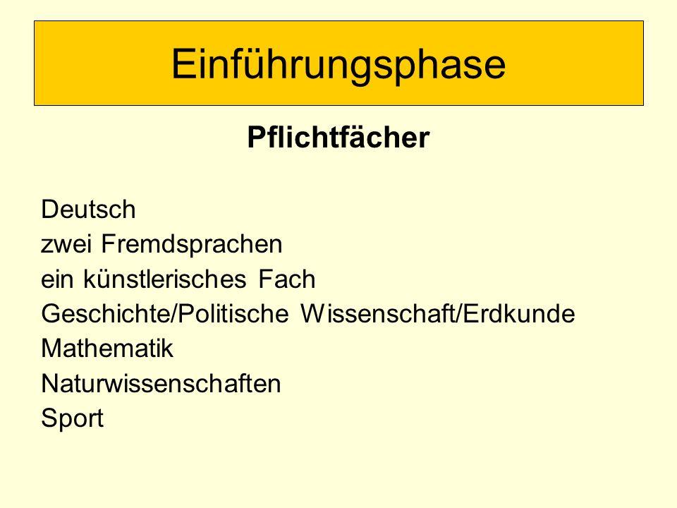 Pflichtfächer Deutsch zwei Fremdsprachen ein künstlerisches Fach Geschichte/Politische Wissenschaft/Erdkunde Mathematik Naturwissenschaften Sport Einführungsphase