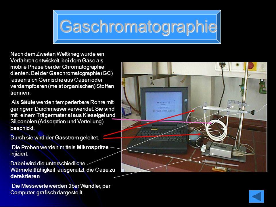 Dünnschichtchromatographie Zur Analyse von Probenmaterial hat sich die Dünnschichtchromatographie sehr bewährt. Zur Analyse von Probenmaterial hat sic