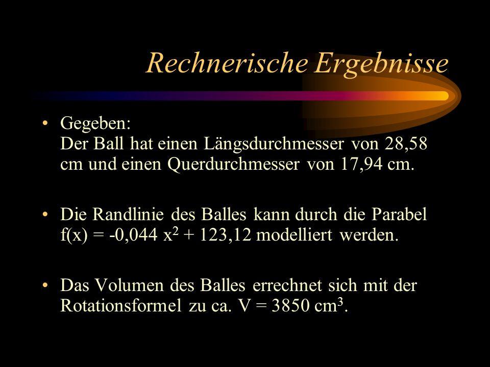 Rechnerische Ergebnisse Gegeben: Der Ball hat einen Längsdurchmesser von 28,58 cm und einen Querdurchmesser von 17,94 cm.