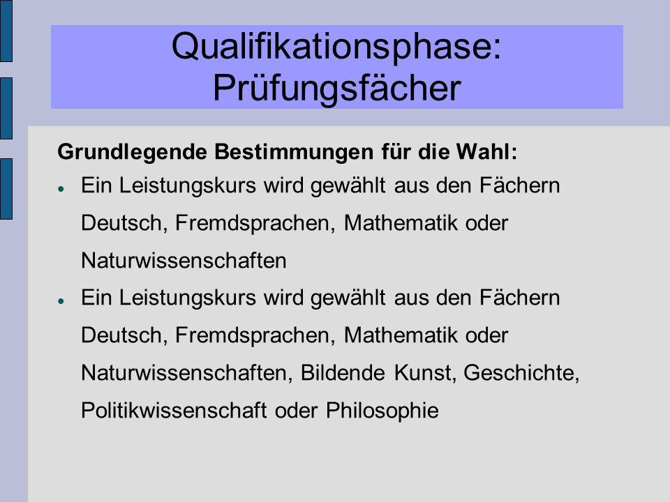Qualifikationsphase: Prüfungsfächer Grundlegende Bestimmungen für die Wahl: Ein Leistungskurs wird gewählt aus den Fächern Deutsch, Fremdsprachen, Mat