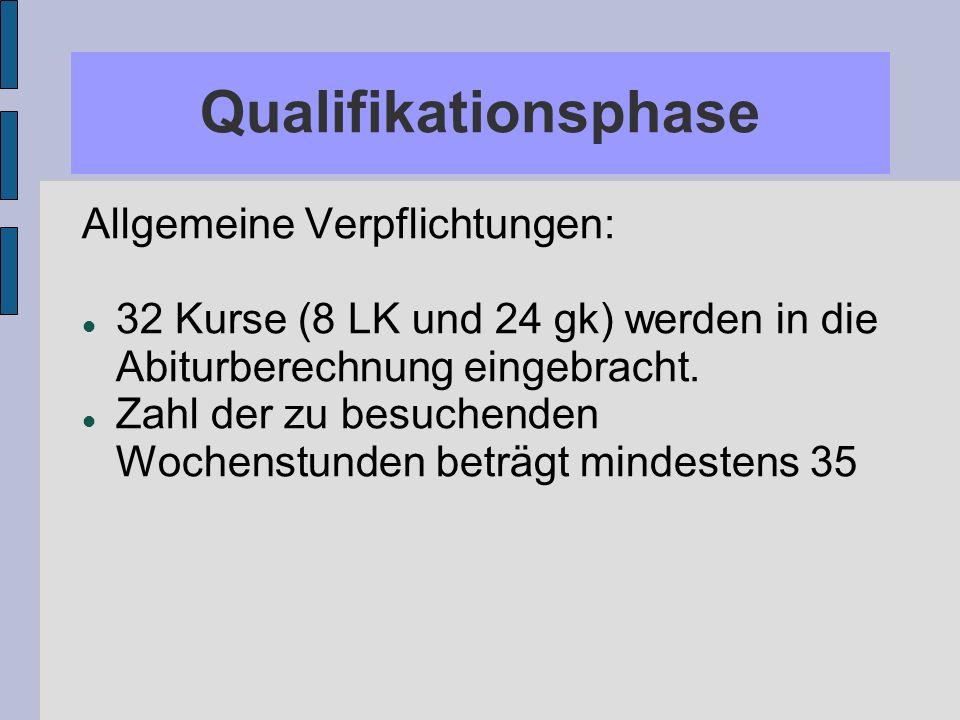 Qualifikationsphase Allgemeine Verpflichtungen: 32 Kurse (8 LK und 24 gk) werden in die Abiturberechnung eingebracht. Zahl der zu besuchenden Wochenst
