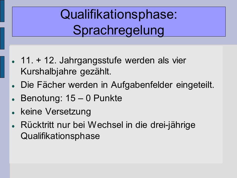 Gymnasiale Oberstufe 1.Aufgabenfeld: Deutsch, Fremdsprachen, künstlerische Fächer 2.