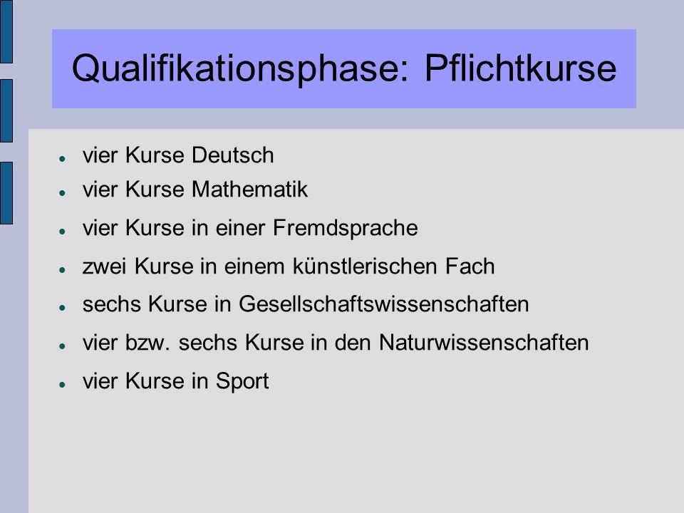 Qualifikationsphase: Pflichtkurse vier Kurse Deutsch vier Kurse Mathematik vier Kurse in einer Fremdsprache zwei Kurse in einem künstlerischen Fach se