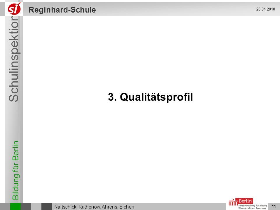 Bildung für Berlin Schulinspektion Reginhard-Schule 11 Nartschick, Rathenow, Ahrens, Eichen 20.04.2010 11 3. Qualitätsprofil