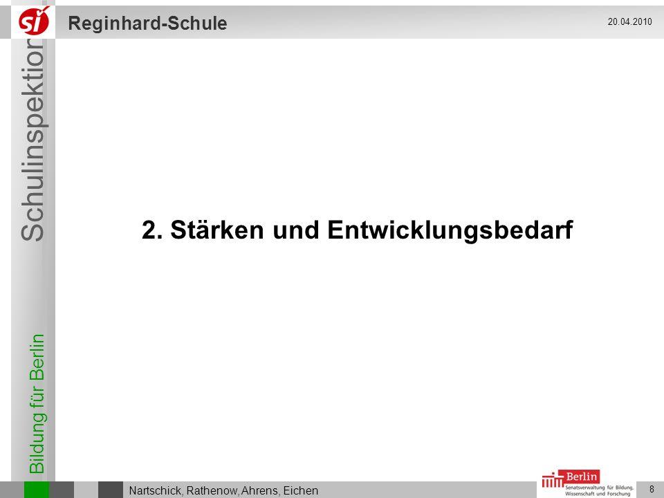 Bildung für Berlin Schulinspektion Reginhard-Schule 8 Nartschick, Rathenow, Ahrens, Eichen 20.04.2010 2. Stärken und Entwicklungsbedarf