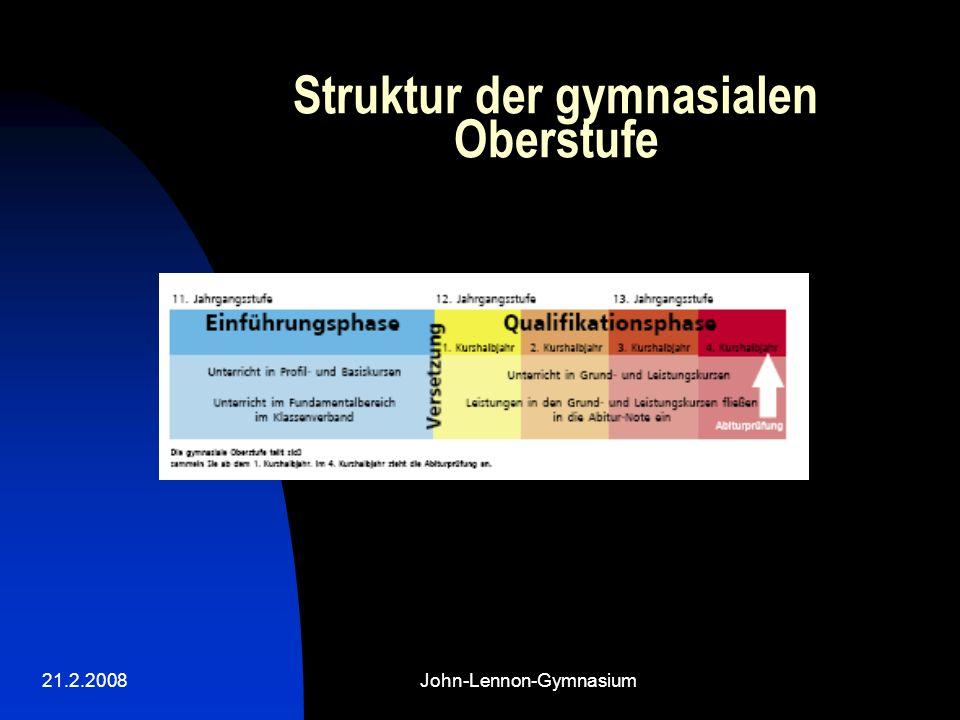 21.2.2008John-Lennon-Gymnasium Stundentafel der Klasse 11 FachWochenstunden 1.