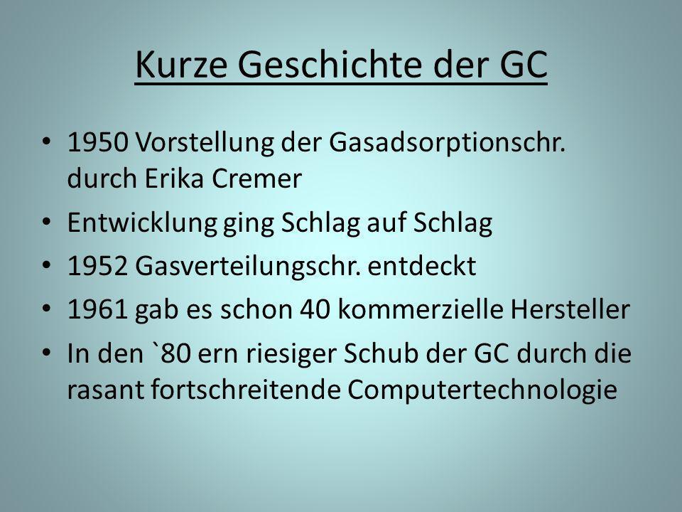 Kurze Geschichte der GC 1950 Vorstellung der Gasadsorptionschr.