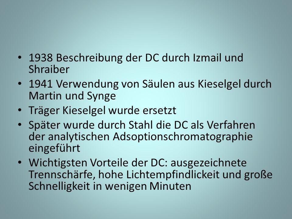 1938 Beschreibung der DC durch Izmail und Shraiber 1941 Verwendung von Säulen aus Kieselgel durch Martin und Synge Träger Kieselgel wurde ersetzt Spät