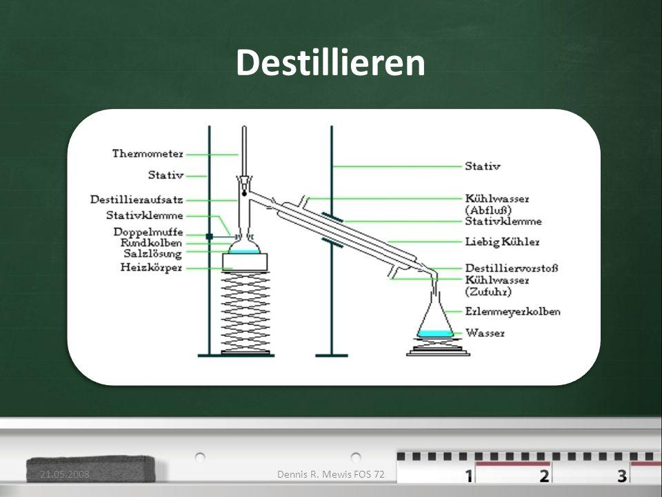 Destillieren 21.05.2008Dennis R. Mewis FOS 72