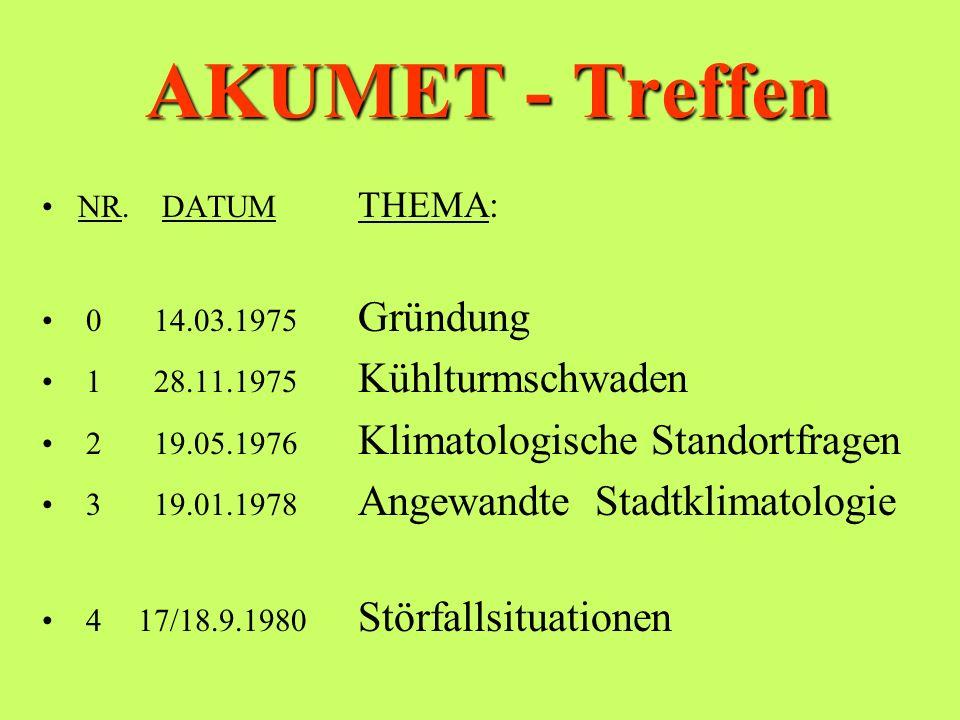 AKUMET - Treffen NR.