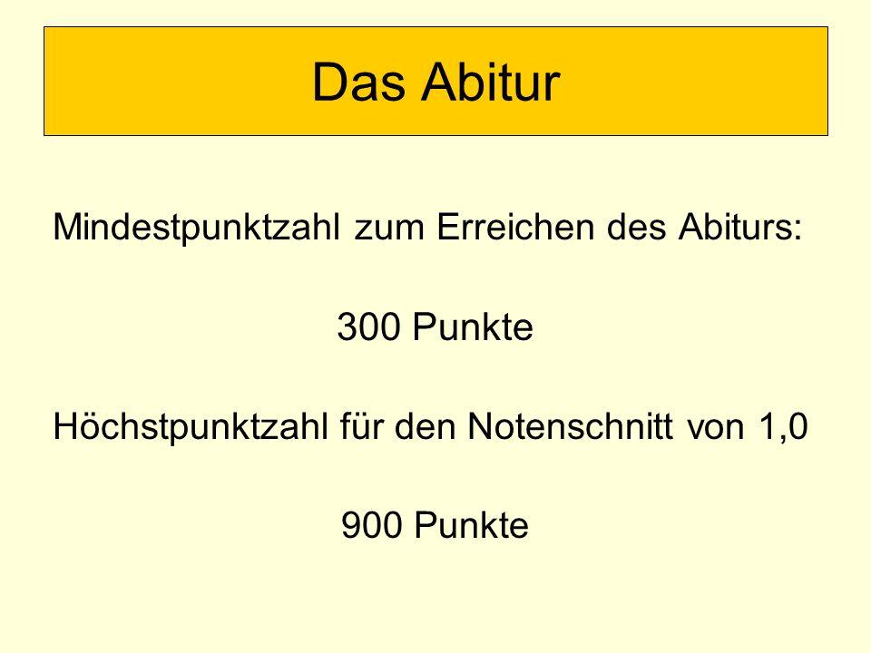 Mindestpunktzahl zum Erreichen des Abiturs: 300 Punkte Höchstpunktzahl für den Notenschnitt von 1,0 900 Punkte Das Abitur