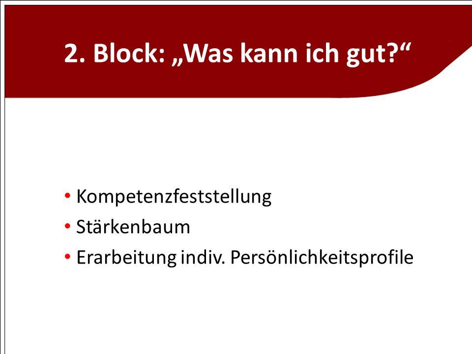 2. Block: Was kann ich gut? Kompetenzfeststellung Stärkenbaum Erarbeitung indiv. Persönlichkeitsprofile