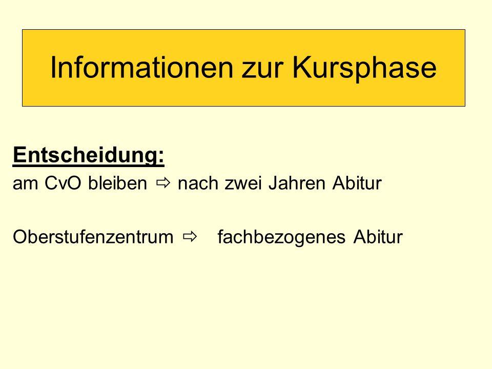 Ziel der gymnasialen Oberstufe: Das Abitur Formale Voraussetzungen: Besuch von mind.