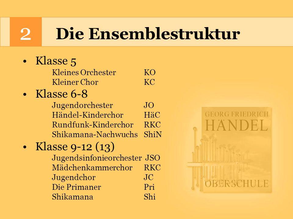 BlockMontagDienstagMittwochDonnerstagFreitag 19-13 Pri 9-13 JSO 9-13 Shi 9-13 MKC 25 Kleiner Chor 5 Kleines Orchester 35 Kleiner Chor 46-8 HäC 6-8 JO 6-8 ShiN 9-13 Pri 6-8 RKC 9-13 MKC 6-8 HäC 6-8 RKC 9-13 JC 9-13 JSO 9-13 Shi 9-13 JC 56-8 KaO Mutanten 2 Die Ensemblezeiten