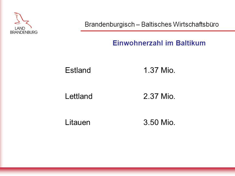 Brandenburgisch – Baltisches Wirtschaftsbüro Industrieanteil im BIP, Wachstum zum Vorjahr, in % Estland29%7.8% Lettland25%9.2% Litauen35%16.9%