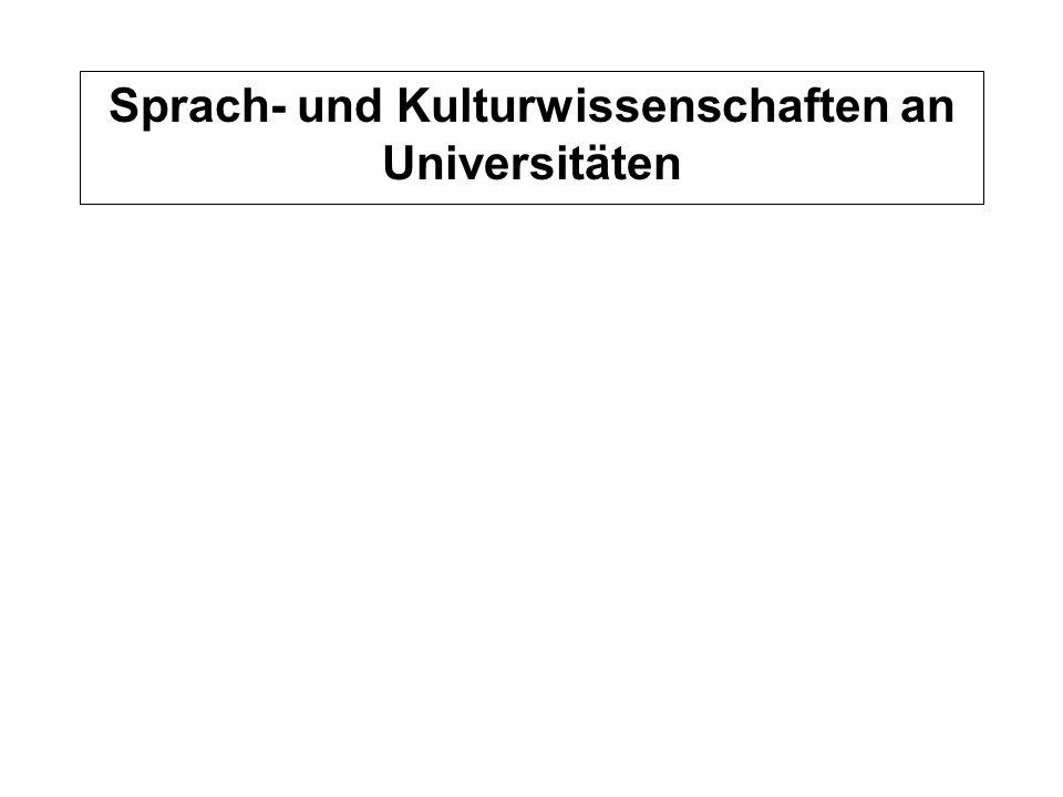 Auslastung Mittel 1999-2001 Normstudienplätze WS 2001/2002 Sprach- und Kulturwissenschaften an Universitäten