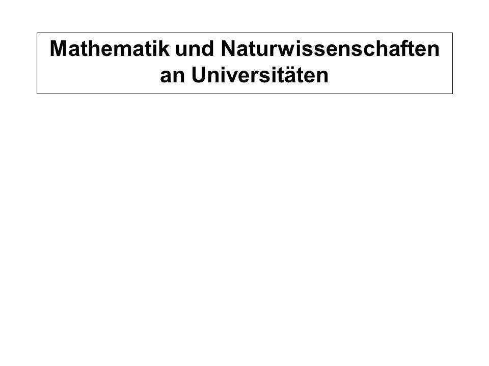 Auslastung Mittel 1999-2001 Normstudienplätze WS 2001/2002 Mathematik und Naturwissenschaften an Universitäten