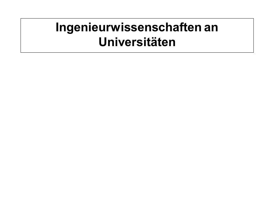 Auslastung Mittel 1999-2001 Normstudienplätze WS 2001/2002 Ingenieurwissenschaften an Universitäten