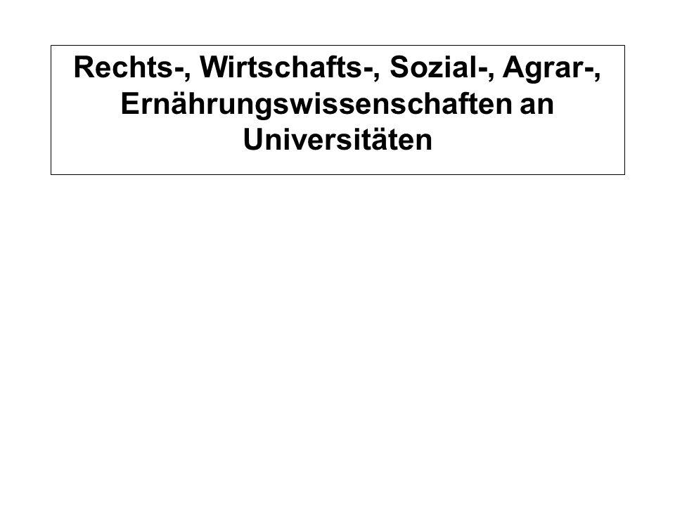Auslastung Mittel 1999-2001 Normstudienplätze WS 2001/2002 Rechts-, Wirtschafts-, Sozial-, Agrar-, Ernährungswissenschaften an Universitäten