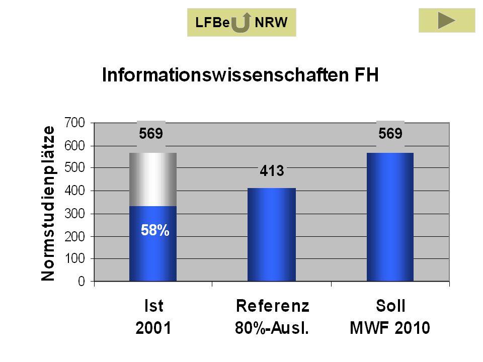LFB Informationswissenschaften 2001 LFBe NRW